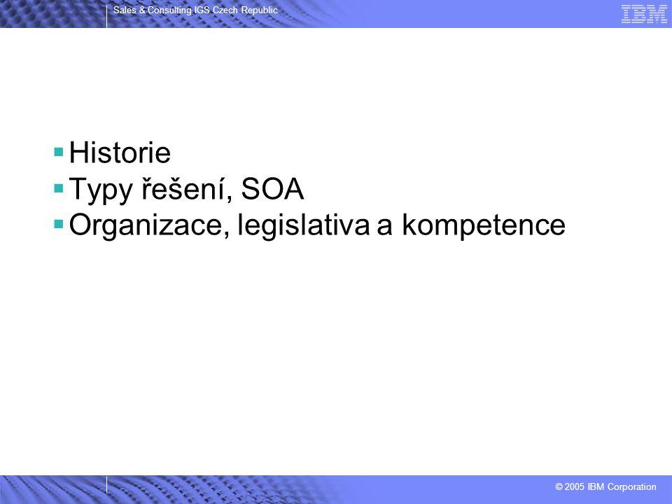 © 2005 IBM Corporation Sales & Consulting IGS Czech Republic  Historie  Typy řešení, SOA  Organizace, legislativa a kompetence