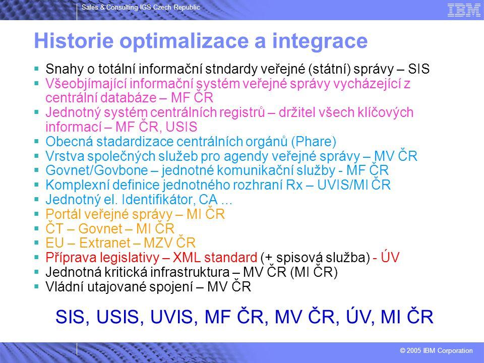 © 2005 IBM Corporation Sales & Consulting IGS Czech Republic Historie optimalizace a integrace  Snahy o totální informační stndardy veřejné (státní)