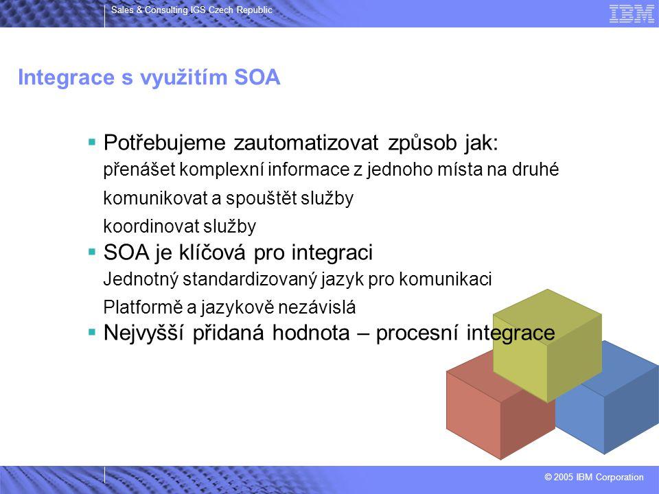 © 2005 IBM Corporation Sales & Consulting IGS Czech Republic Integrace s využitím SOA  Potřebujeme zautomatizovat způsob jak: přenášet komplexní info