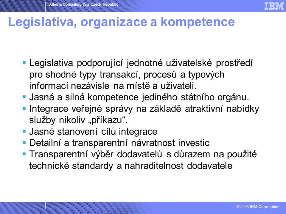 © 2005 IBM Corporation Sales & Consulting IGS Czech Republic Legislativa, organizace a kompetence  Legislativa podporující jednotné uživatelské prost