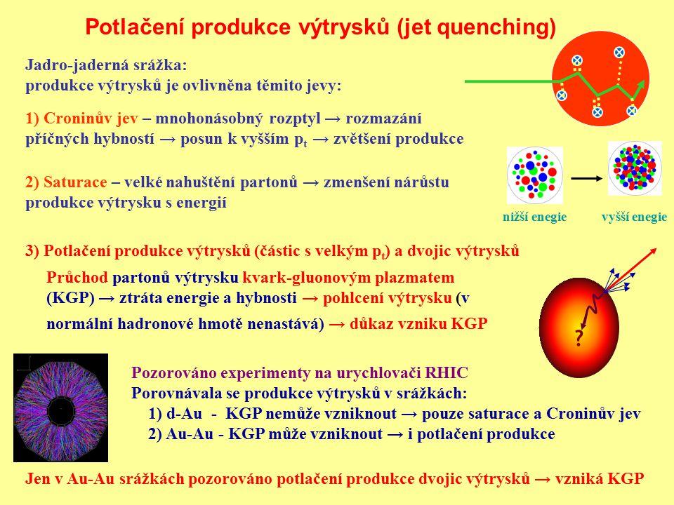 Potlačení produkce výtrysků (jet quenching) Průchod partonů výtrysku kvark-gluonovým plazmatem (KGP) → ztráta energie a hybnosti → pohlcení výtrysku (