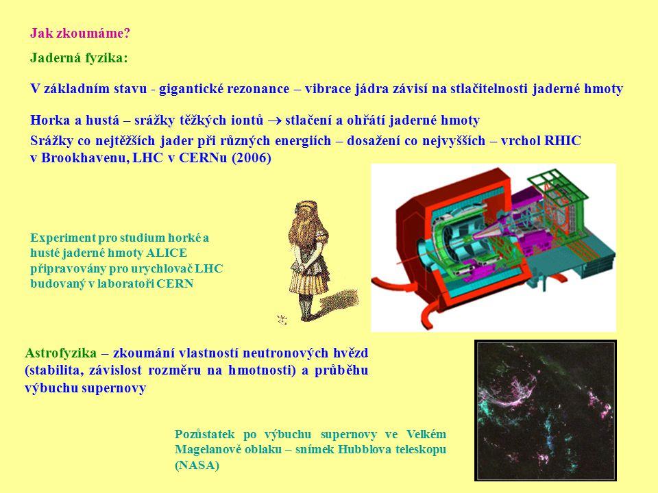 Jaderná hmota v základním stavu Normální jaderná hmota (směs protonů a neutronů): Informace o vazbové energii jaderné hmoty pro T=0 a ρ=ρ 0 → objemový člen ve Weizsäckerově formuli (kapkový model) určuje vazebnou energii B/A = 16 MeV Zkoumání stavové rovnice jaderné hmoty v základním stavu → průběh vibrací jádra dán stlačitelností jaderné hmoty: 1) oscilace (zvětšení a zmenšení objemu) jádra 2) gigantické dipólové rezonance – vzájemný pohyb protonové a neutronové kapaliny 3) vibrace jadra Oscilace Gigantické dipólové rezonance Vibrace Popis jaderné hmoty – QCD výpočty na mříži vycházející z kvantové chromodynamiky Závislost vlastností jaderné hmoty na poměru počtu protonů a neutronů (izotopickém složení) Neutronová kapalina v základním stavu: Výskyt v neutronových hvězdách.