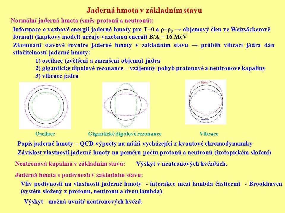 Horká a hustá jaderná hmota Nutnost studia jaderné hmoty nejen v základním stavu ale při různých teplotách (hustotách energie) a hustotách Zvyšování teploty → zvyšování kinetické energie nukleonů → přeměna kinetické energie na excitační → fázové přechody mezi různými formami jaderné hmoty: 1) excitace nukleonů na rezonance (Δ a N*) 2) vyšší teplota (hustota energie) → přechod od jaderné kapaliny k hadronovému plynu 3) ještě vyšší → kvark-gluonové plazma Lze zkoumat z průběhu stlačení, ohřátí a následné expanze v průběhu srážky atomových jader s vysokou energií ( E > 100 MeV/A) ↔ nedochází k prolnutí jader (potvrzeno Bevalac 70-tá léta) Zařízení na zkoumání srážek těžkých jader FOPI na urychlovači SIS – energie ~ 1 GeV/A