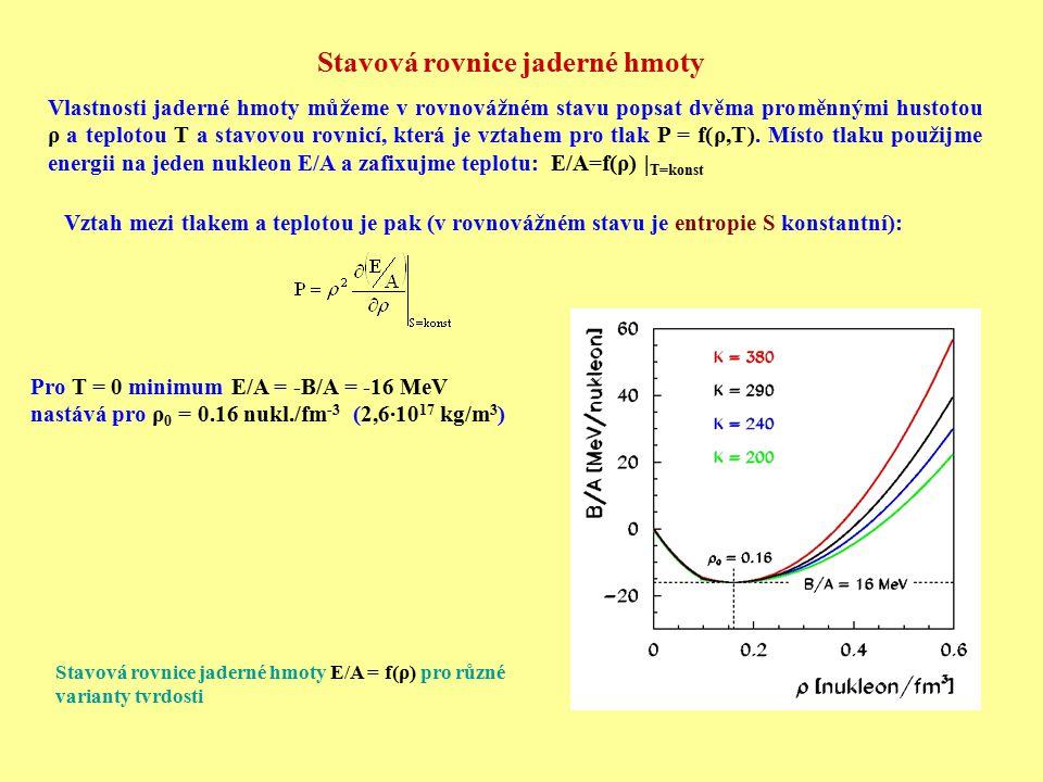 Stavová rovnice jaderné hmoty Vlastnosti jaderné hmoty můžeme v rovnovážném stavu popsat dvěma proměnnými hustotou ρ a teplotou T a stavovou rovnicí,
