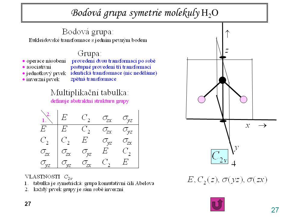 27 26.4. 2006 X. Vibrace víceatomových molekul 27 Bodová grupa symetrie molekuly H 2 O