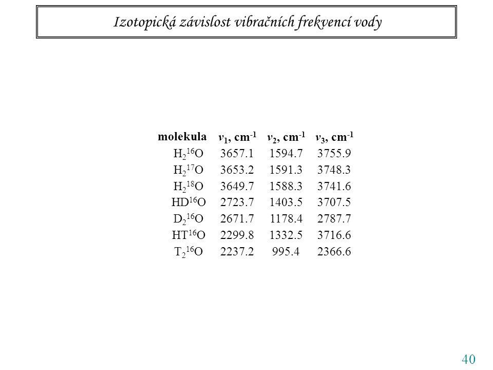 Izotopická závislost vibračních frekvencí vody 40 Main vibrations of water isotopologues Gasv 1, cm -1 v 2, cm -1 v 3, cm -1 H 2 16 O3657.11594.73755.