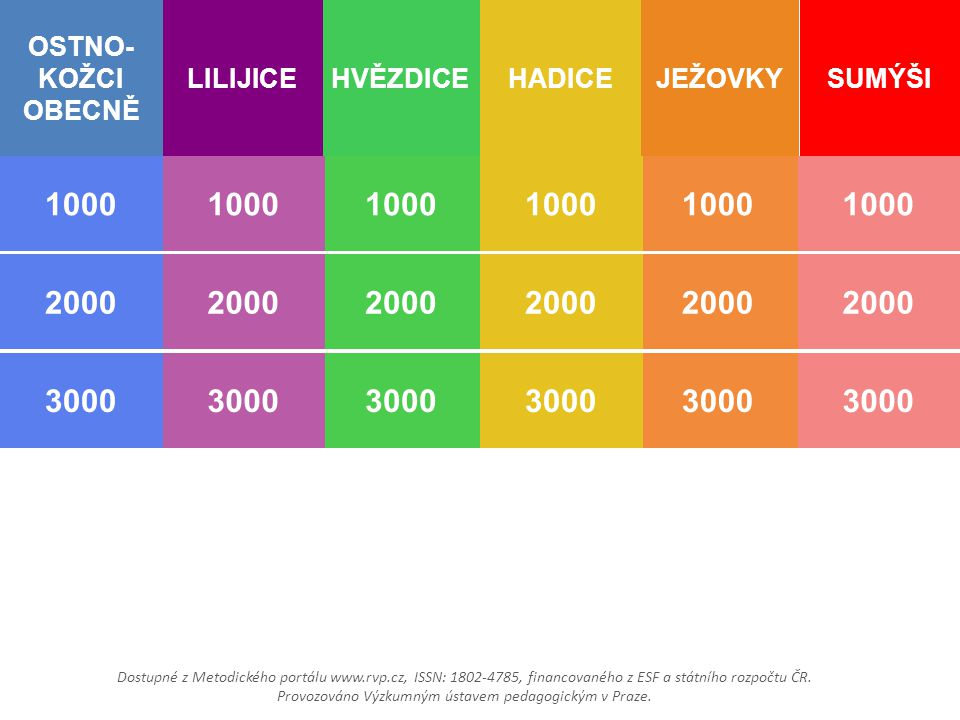 Soutěž RISK Ostnokožci Dostupné z Metodického portálu www.rvp.cz, ISSN: 1802-4785, financovaného z ESF a státního rozpočtu ČR.