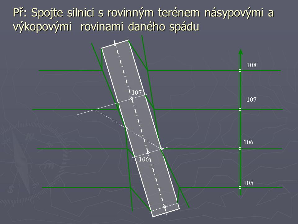 Př: Spojte silnici s rovinným terénem násypovými a výkopovými rovinami daného spádu 107 105 106 107 108 106