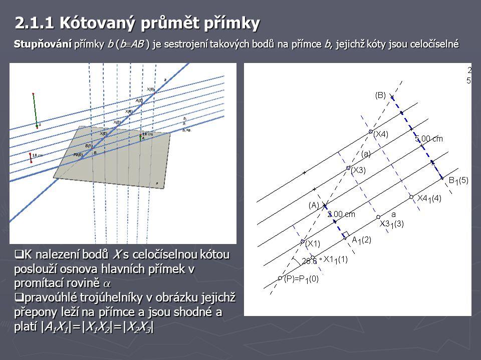  Interval: i = |A 1 B 1 |, |k A -k B |=1  Spád: i = 1/tg , i = 1/s 2.1.1 Kótovaný průmět přímky Interval i na přímce a je velikost průmětu úsečky na a, jejiž krajní body mají kóty lišící se o jednotku j (j =1cm) Spád s přímky b je s = tg , kde  je odchylka přímky b od průmětny .
