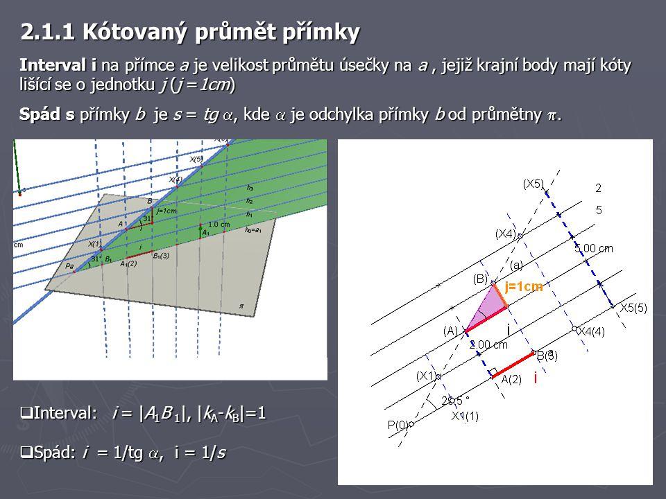  Interval: i = |A 1 B 1 |, |k A -k B |=1  Spád: i = 1/tg , i = 1/s 2.1.1 Kótovaný průmět přímky Interval i na přímce a je velikost průmětu úsečky n