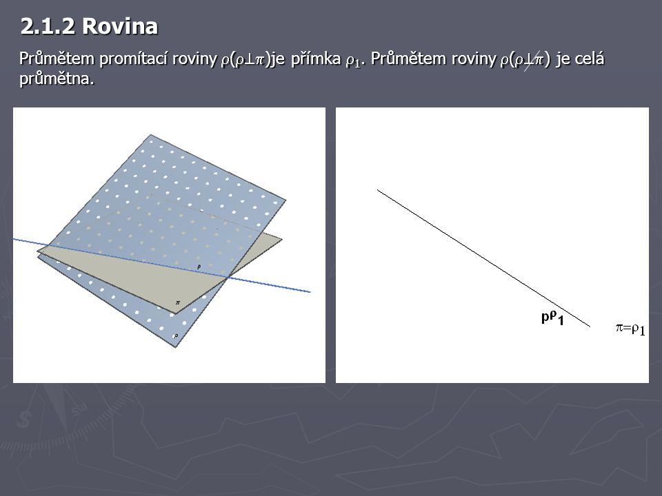 2.1.2 Rovina Průmětem promítací roviny  (  )je přímka  1. Průmětem roviny  (  ) je celá průmětna.