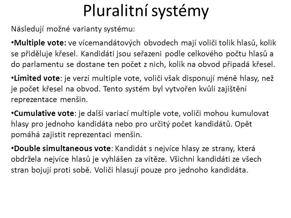 Pluralitní systémy Následují možné varianty systému: Multiple vote: ve vícemandátových obvodech mají voliči tolik hlasů, kolik se přiděluje křesel.