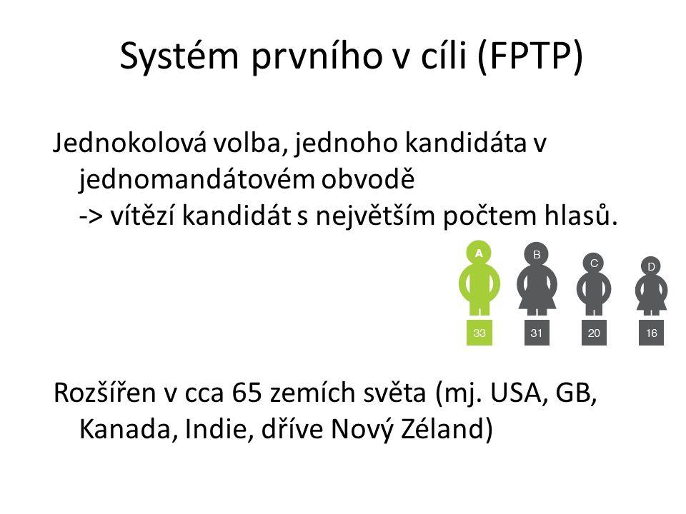 Systém prvního v cíli (FPTP) Jednokolová volba, jednoho kandidáta v jednomandátovém obvodě -> vítězí kandidát s největším počtem hlasů.