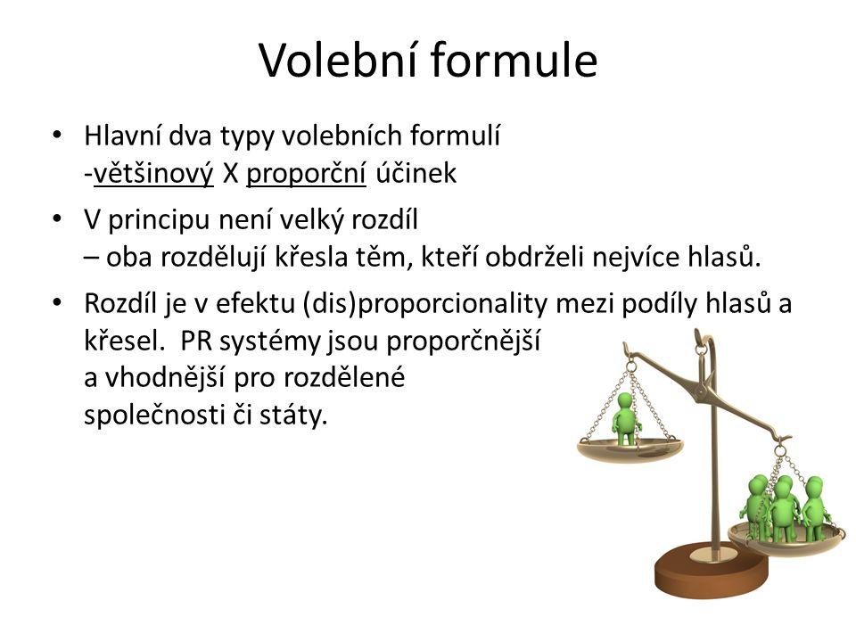 Volební formule Hlavní dva typy volebních formulí -většinový X proporční účinek V principu není velký rozdíl – oba rozdělují křesla těm, kteří obdrželi nejvíce hlasů.