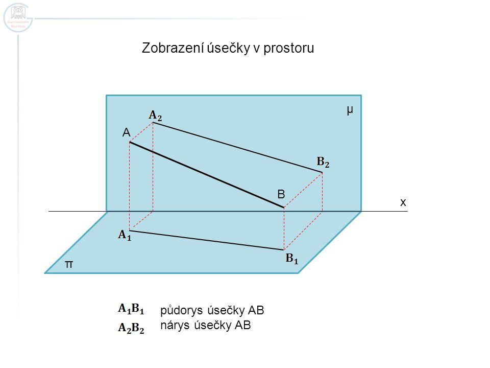 x Zobrazení úsečky v prostoru A B půdorys úsečky AB nárys úsečky AB π μ