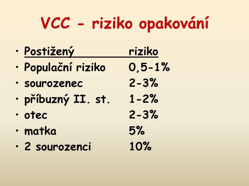 VCC - riziko opakování Postižený riziko Populační riziko 0,5-1% sourozenec 2-3% příbuzný II. st. 1-2% otec 2-3% matka 5% 2 sourozenci 10%