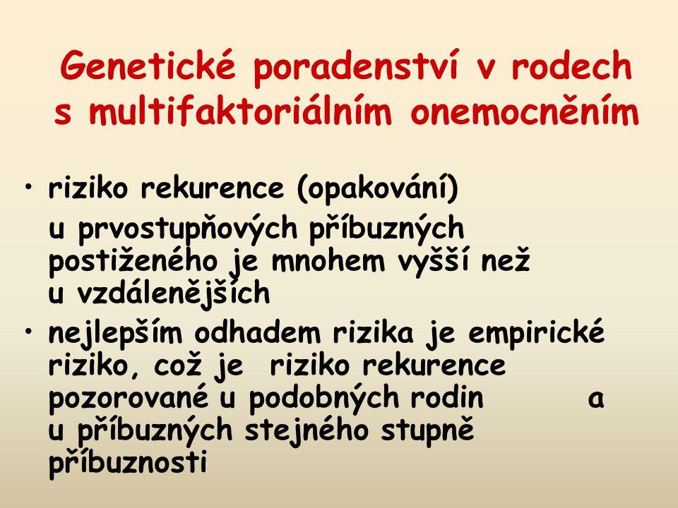 Rozštěpy rtu a patra Zevní vlivy: poruchy ve výživě plodu (oslabená děloha, vícečetné těhotenství...) toxické vlivy na plod (chemikálie, viry, alkohol, vysoká teplota...) choroby matky (avitaminóza, gestóza, gynekologická onemocnění...) vlivy nervové (psychické otřesy matky, vyšší věk...)