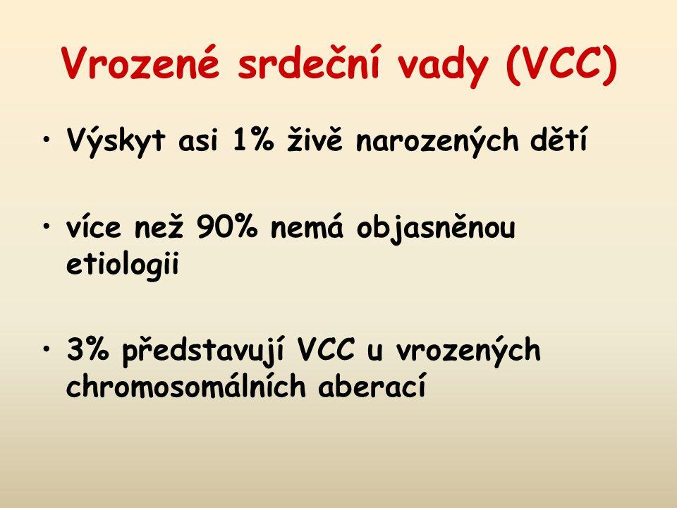 Vrozené srdeční vady (VCC) Výskyt asi 1% živě narozených dětí více než 90% nemá objasněnou etiologii 3% představují VCC u vrozených chromosomálních aberací