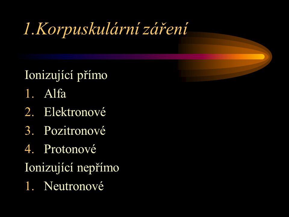 1.Korpuskulární záření Ionizující přímo 1.Alfa 2.Elektronové 3.Pozitronové 4.Protonové Ionizující nepřímo 1.Neutronové