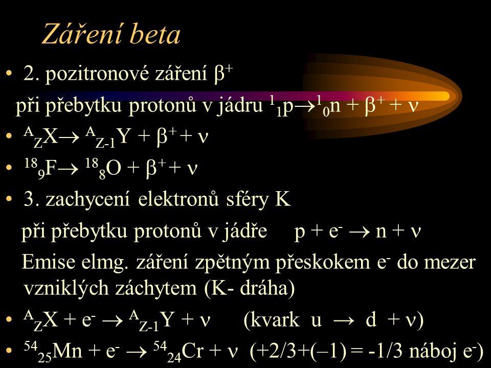 Záření beta 2. pozitronové záření β + při přebytku protonů v jádru 1 1 p  1 0 n +  + + A Z X  A Z-1 Y +  + + 18 9 F  18 8 O +  + + 3. zachycení