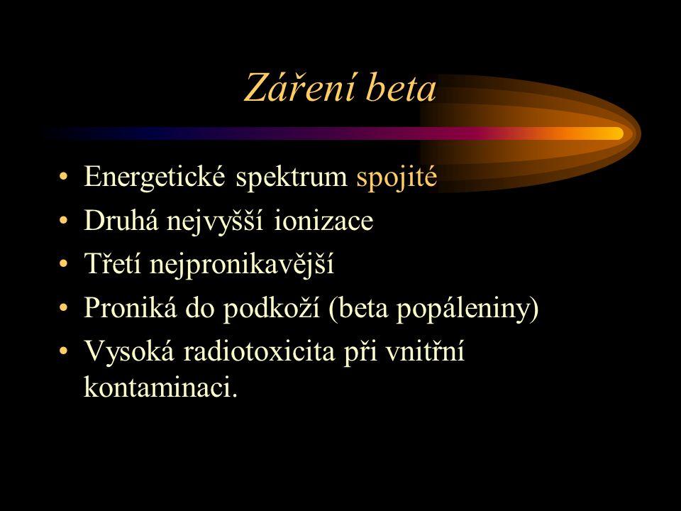 Záření beta Energetické spektrum spojité Druhá nejvyšší ionizace Třetí nejpronikavější Proniká do podkoží (beta popáleniny) Vysoká radiotoxicita při v