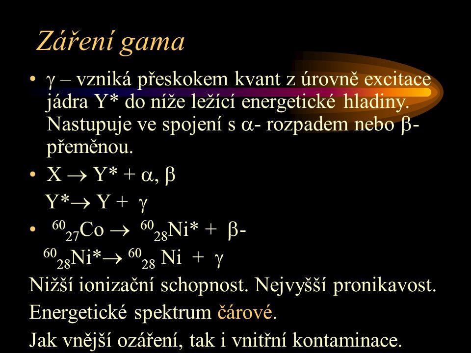 Záření gama  – vzniká přeskokem kvant z úrovně excitace jádra Y* do níže ležící energetické hladiny. Nastupuje ve spojení s  - rozpadem nebo  - pře