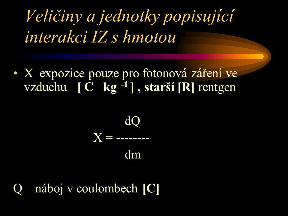 Veličiny a jednotky popisující interakci IZ s hmotou X expozice pouze pro fotonová záření ve vzduchu [ C kg -1 ], starší [R] rentgen dQ X = -------- d