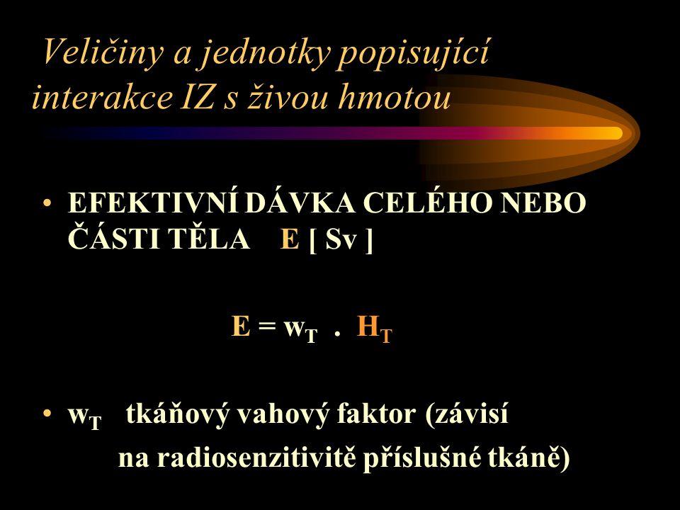 Veličiny a jednotky popisující interakce IZ s živou hmotou EFEKTIVNÍ DÁVKA CELÉHO NEBO ČÁSTI TĚLA E [ Sv ] E = w T. H T w T tkáňový vahový faktor (záv
