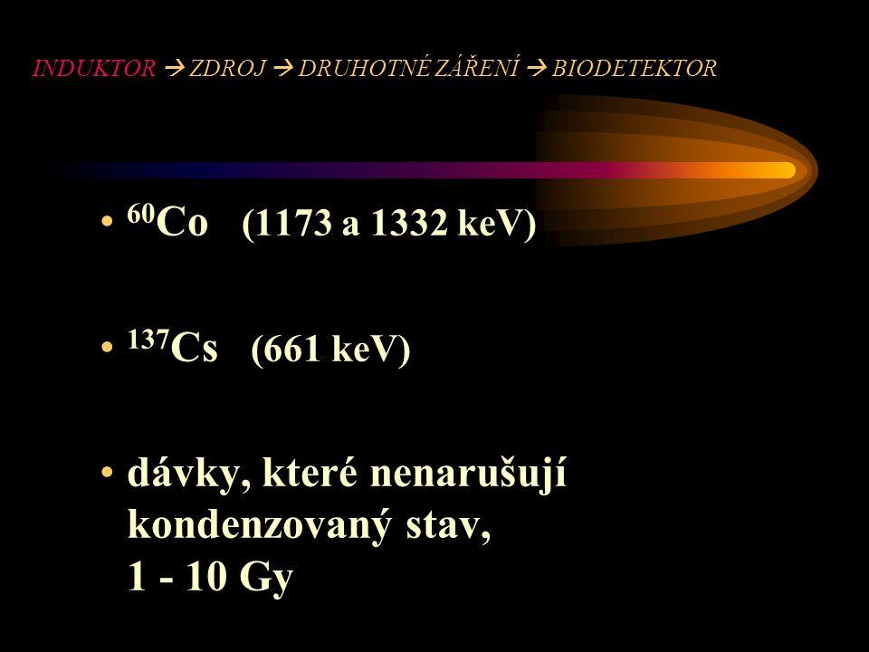 INDUKTOR  ZDROJ  DRUHOTNÉ ZÁŘENÍ  BIODETEKTOR 60 Co (1173 a 1332 keV) 137 Cs (661 keV) dávky, které nenarušují kondenzovaný stav, 1 - 10 Gy
