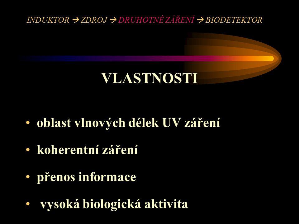 INDUKTOR  ZDROJ  DRUHOTNÉ ZÁŘENÍ  BIODETEKTOR VLASTNOSTI oblast vlnových délek UV záření koherentní záření přenos informace vysoká biologická aktiv