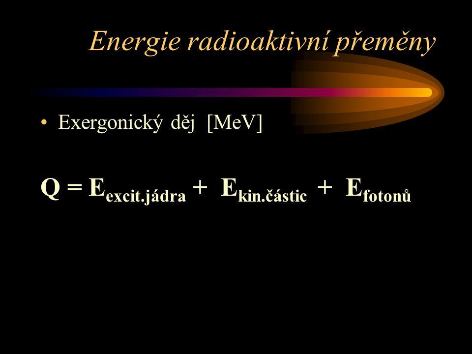 Energie radioaktivní přeměny Exergonický děj [MeV] Q = E excit.jádra + E kin.částic + E fotonů