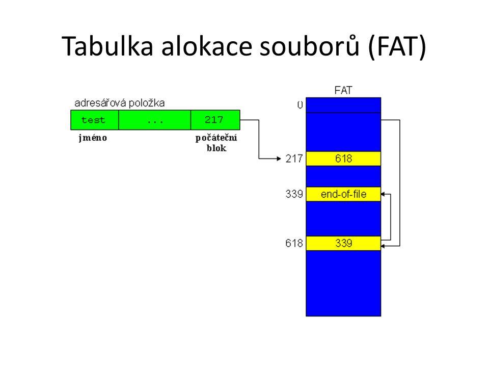 Tabulka alokace souborů (FAT)