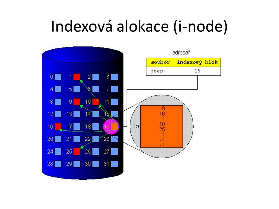 Indexová alokace (i-node)