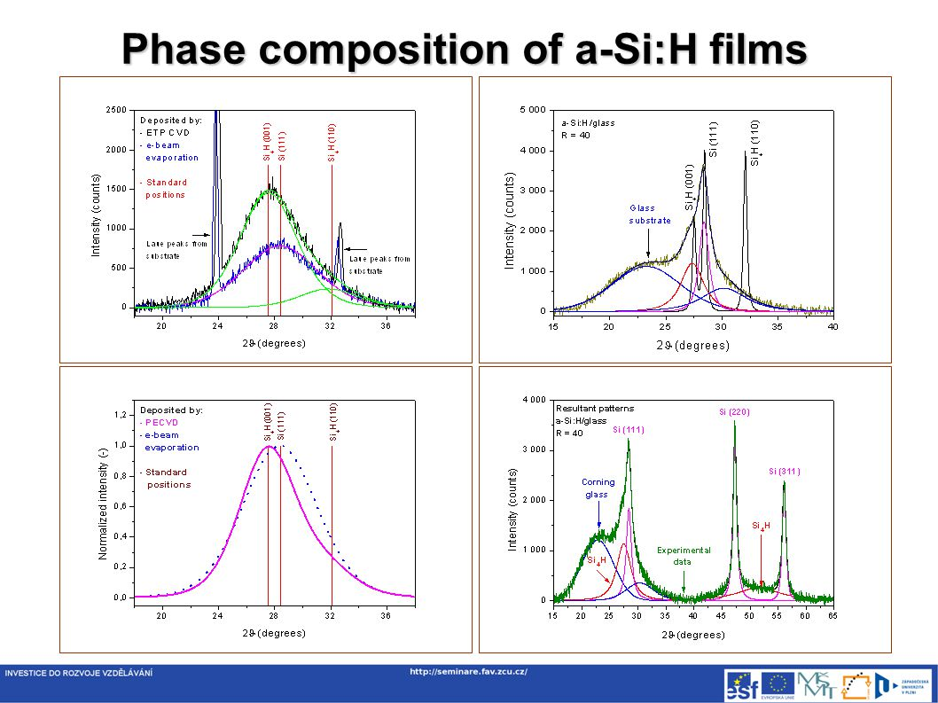Phase composition of a-Si:H films