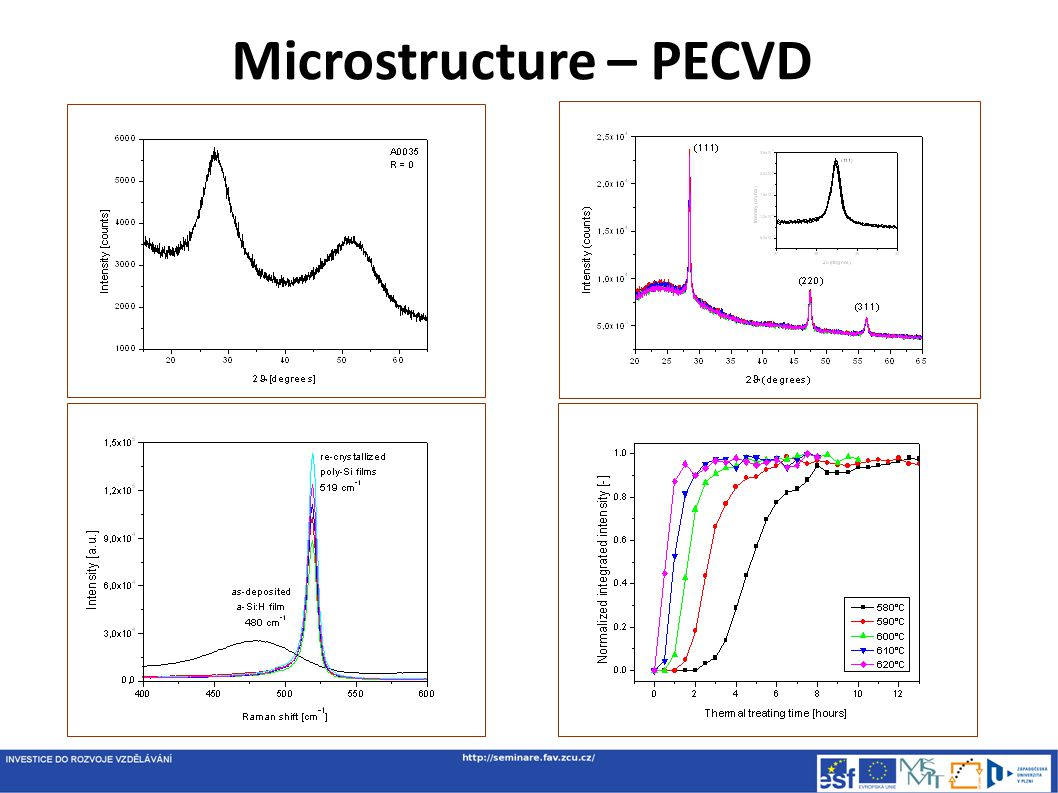 Microstructure – PECVD