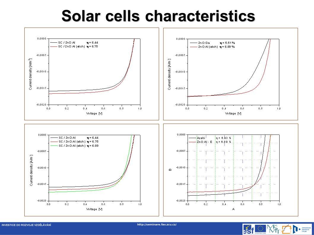 Solar cells characteristics