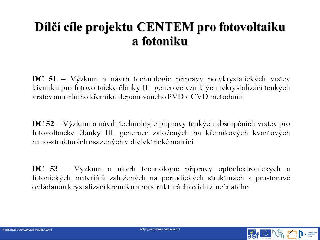 Dílčí cíle projektu CENTEM pro fotovoltaiku a fotoniku DC 51 – Výzkum a návrh technologie přípravy polykrystalických vrstev křemíku pro fotovoltaické články III.