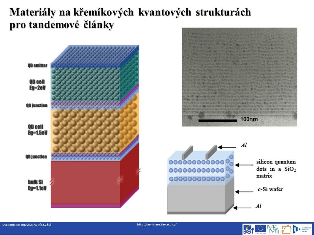 Materiály na křemíkových kvantových strukturách pro tandemové články