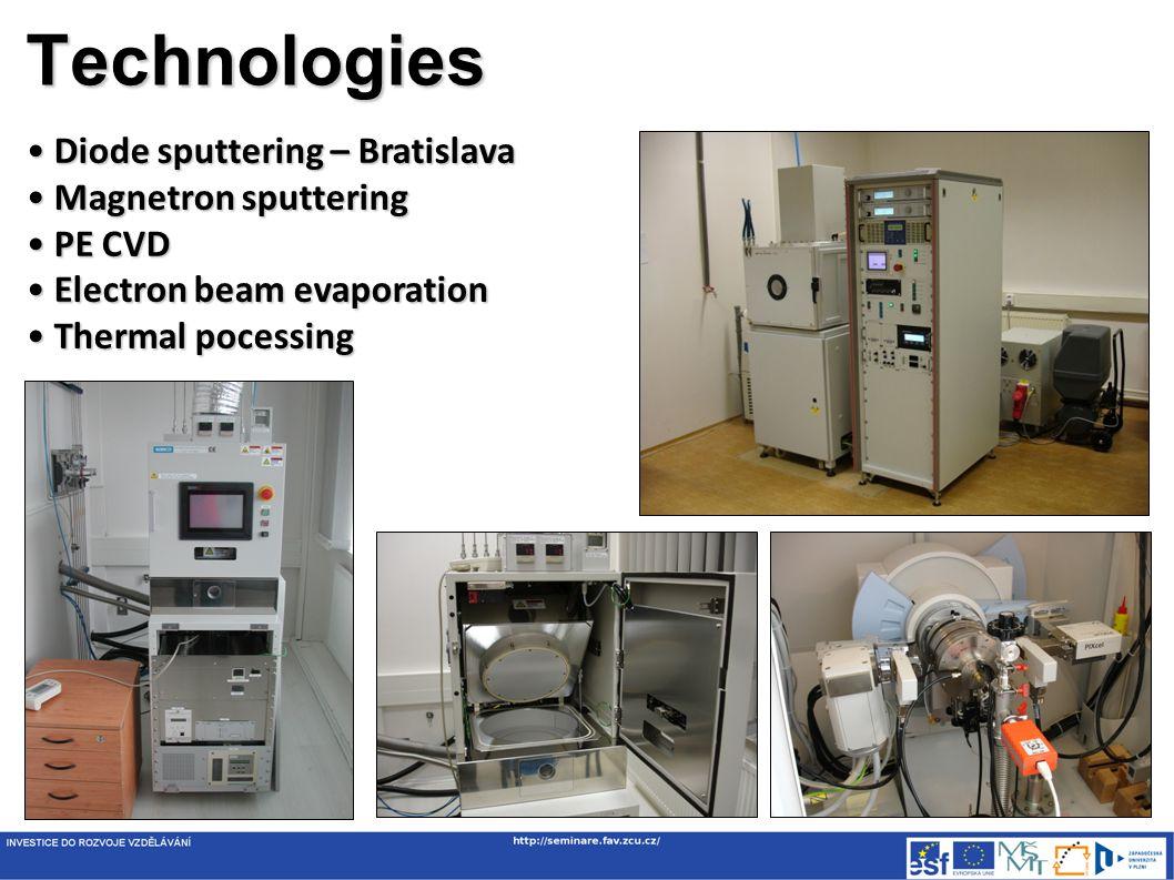 Polycrystalline silicon films e-beam