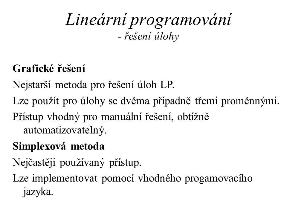 Lineární programování - řešení úlohy Grafické řešení Nejstarší metoda pro řešení úloh LP.