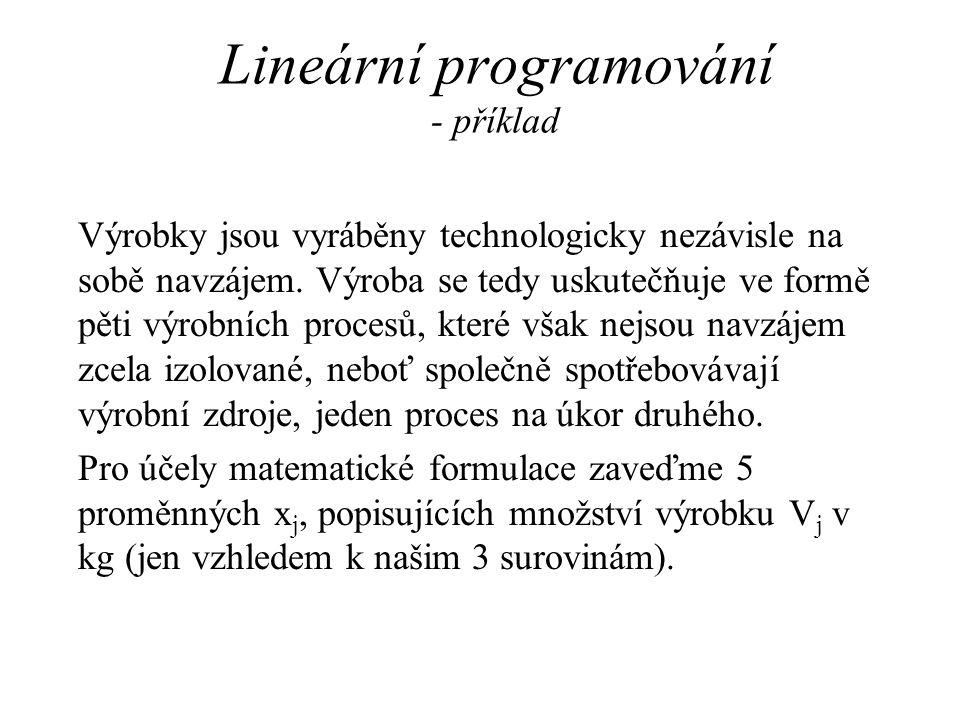 Lineární programování - příklad Výrobky jsou vyráběny technologicky nezávisle na sobě navzájem.