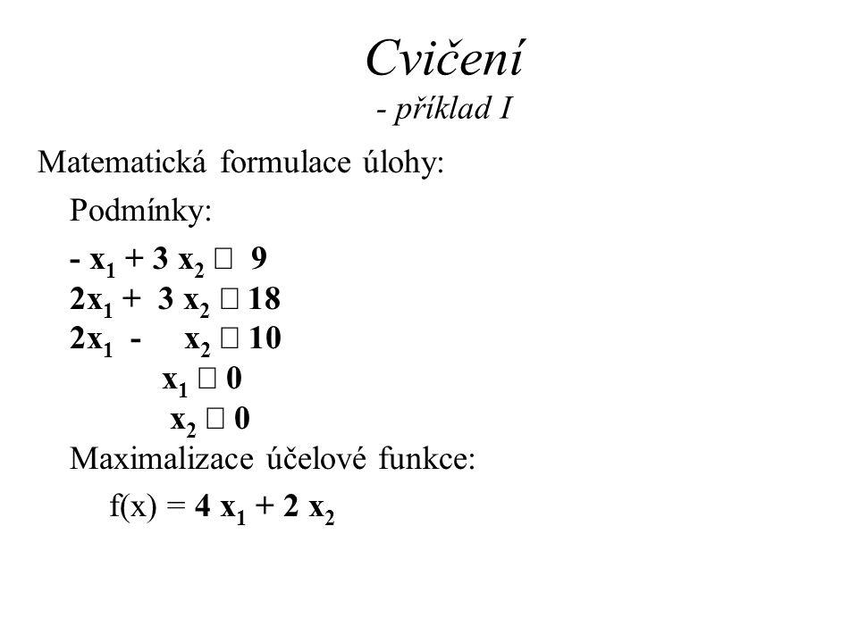 Cvičení - příklad I Matematická formulace úlohy: Podmínky: - x 1 + 3 x 2  9 2x 1 + 3 x 2  18 2x 1 - x 2  10 x 1  0 x 2  0 Maximalizace účelové funkce: f(x) = 4 x 1 + 2 x 2