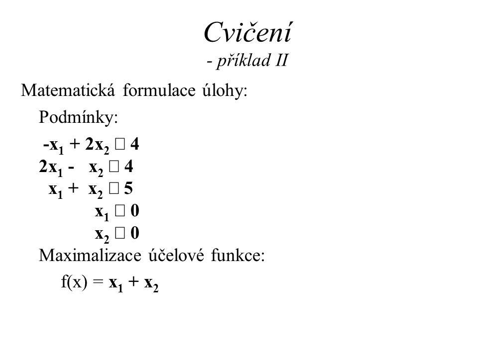 Cvičení - příklad II Matematická formulace úlohy: Podmínky: -x 1 + 2x 2  4 2x 1 - x 2  4 x 1 + x 2  5 x 1  0 x 2  0 Maximalizace účelové funkce: f(x) = x 1 + x 2