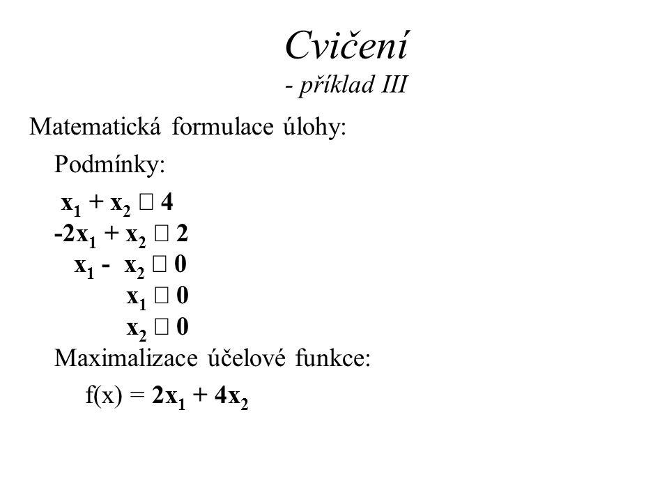 Cvičení - příklad III Matematická formulace úlohy: Podmínky: x 1 + x 2  4 -2x 1 + x 2  2 x 1 - x 2  0 x 1  0 x 2  0 Maximalizace účelové funkce: f(x) = 2x 1 + 4x 2