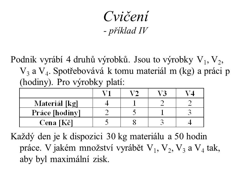 Cvičení - příklad IV Podnik vyrábí 4 druhů výrobků.