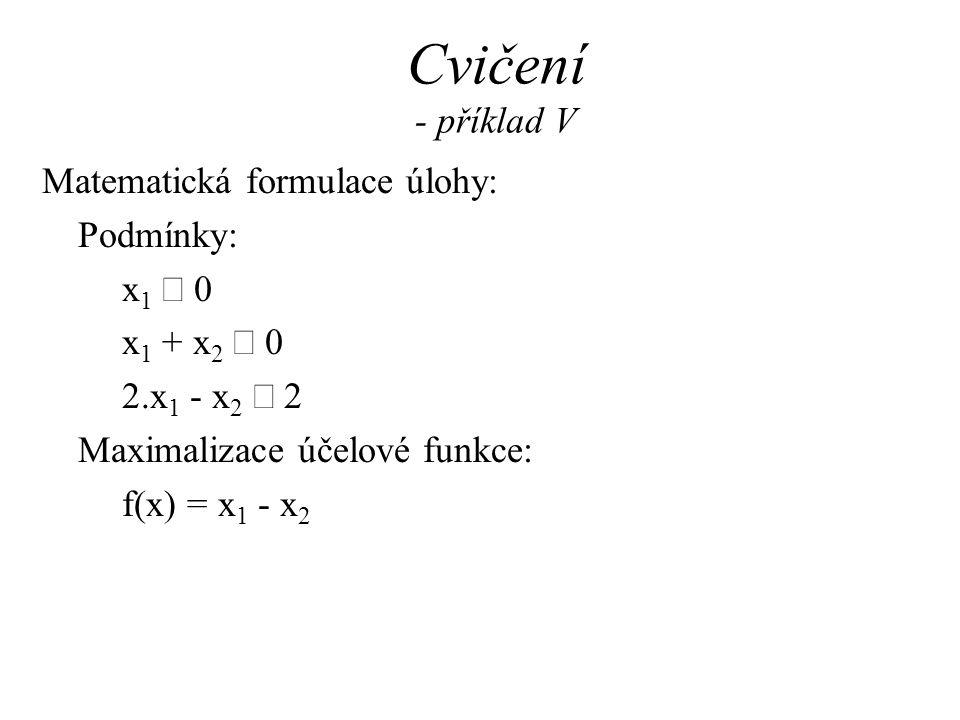 Cvičení - příklad V Matematická formulace úlohy: Podmínky: x 1  0 x 1 + x 2  0 2.x 1 - x 2  2 Maximalizace účelové funkce: f(x) = x 1 - x 2