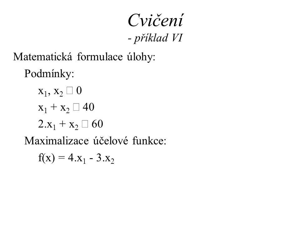 Cvičení - příklad VI Matematická formulace úlohy: Podmínky: x 1, x 2  0 x 1 + x 2  40 2.x 1 + x 2  60 Maximalizace účelové funkce: f(x) = 4.x 1 - 3.x 2
