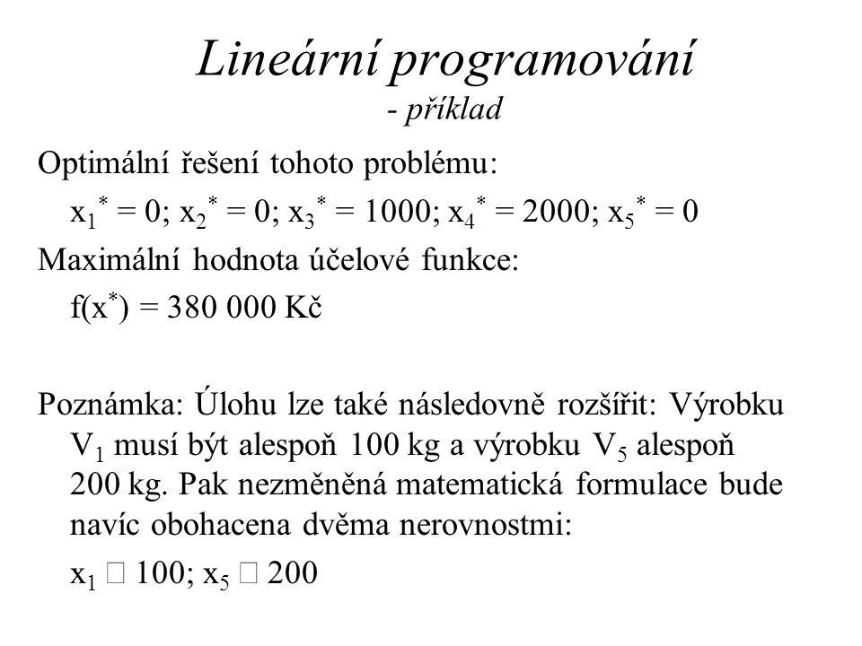 Lineární programování - příklad Optimální řešení tohoto problému: x 1 * = 0; x 2 * = 0; x 3 * = 1000; x 4 * = 2000; x 5 * = 0 Maximální hodnota účelové funkce: f(x * ) = 380 000 Kč Poznámka: Úlohu lze také následovně rozšířit: Výrobku V 1 musí být alespoň 100 kg a výrobku V 5 alespoň 200 kg.