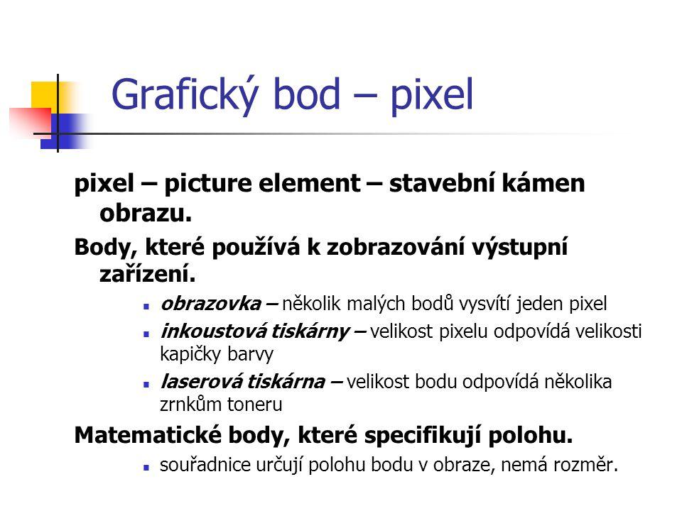 Grafický bod – pixel pixel – picture element – stavební kámen obrazu.