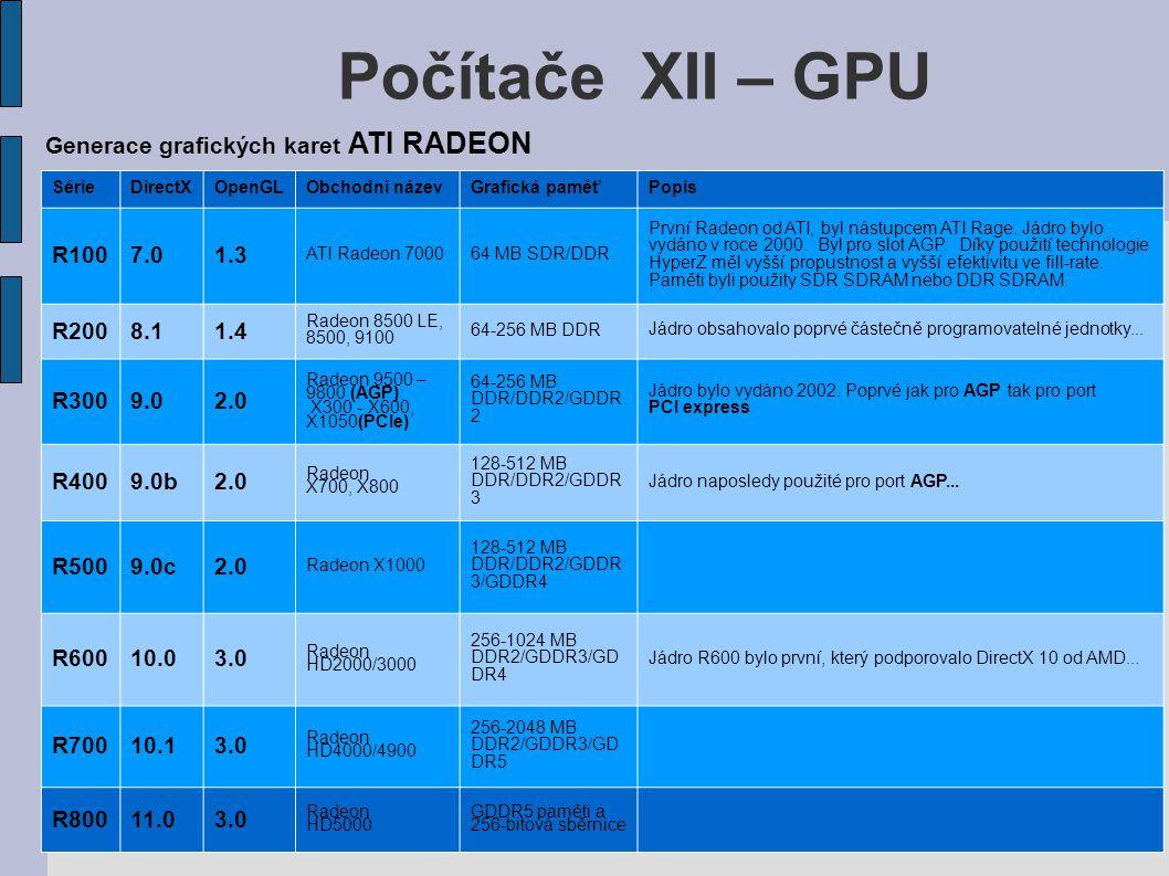 Počítače XII – GPU Generace grafických karet ATI RADEON SérieDirectXOpenGLObchodní názevGrafická paměťPopis R1007.01.3 ATI Radeon 7000 64 MB SDR/DDR První Radeon od ATI, byl nástupcem ATI Rage.